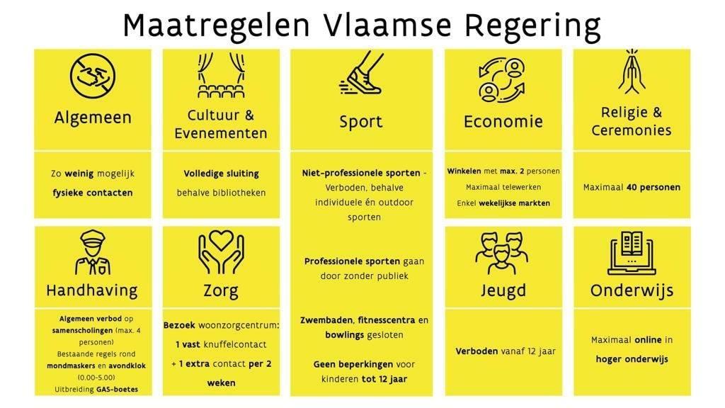 thumbnail-Vlaanderen verstrengt coronaregels